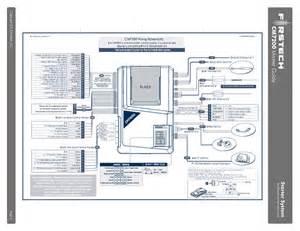 compustar remote start wiring diagram compustar remote