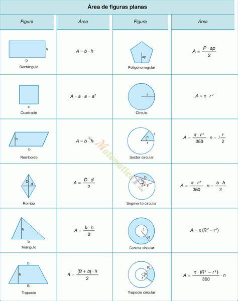 figuras geometricas area y volumen areas y perimetros matem 225 ticas pinterest pol 237 gono