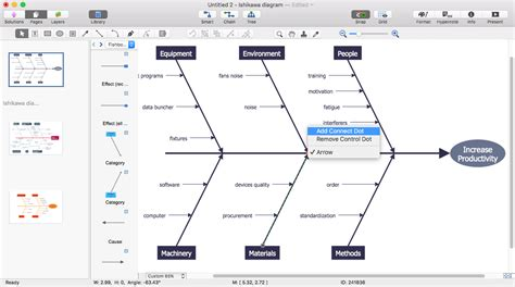 how to make ishikawa diagram presenting fishbone diagrams conceptdraw helpdesk