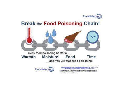 34 best images about food poisoning on pork medicine and timeline