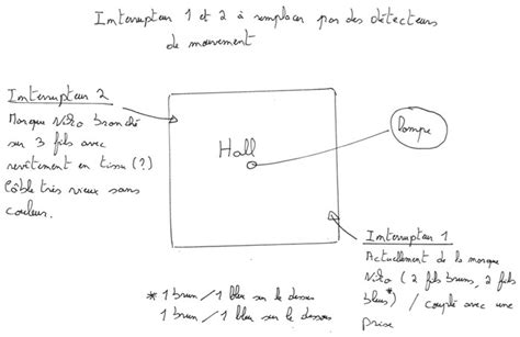 Interrupteur Detecteur De Mouvement Va Et Vient by Aide Pour Installer Un Interrupteur D 233 Tecteur De Mouvement