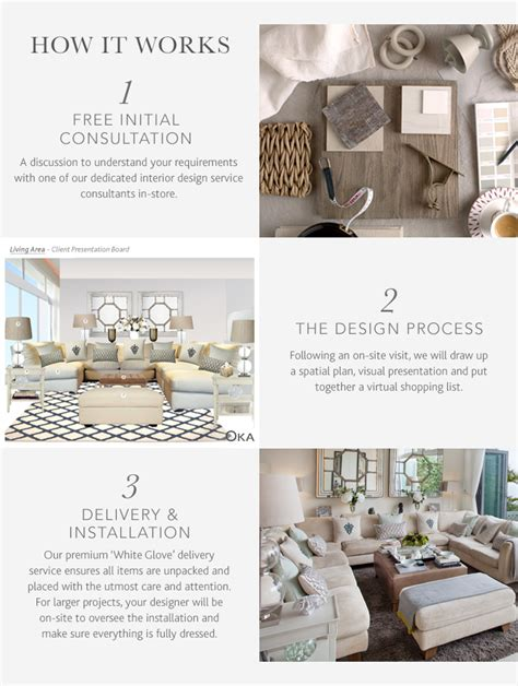 Eligibility Criteria For Interior Designing by Interior Design Requirements Interior Design