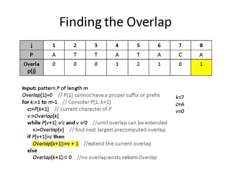 refer to the pattern matching algorithm in figure 2 16 patternmatching youtube