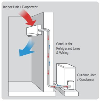 air one diagram wall split air conditioning systems melbourne mercury