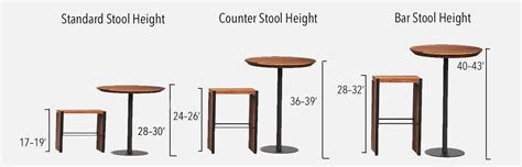 standard counter height standard counter bar stool height guide parotas