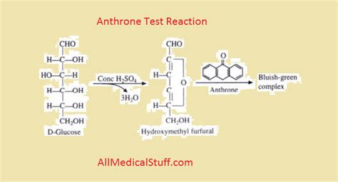 reaction test anthrone test for carbohydrates quantitative analysis