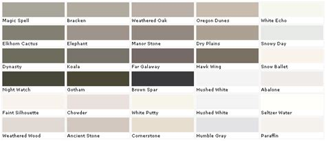 valspar color palette behr paints chip color swatch sle and palette 2017