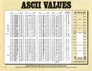 ascii table pdf beaglebros peeks pokes