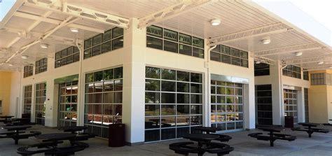 Commercial Garage Door Companies by Door Company
