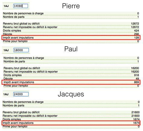 Calcul Des Frais Reels 5433 by Calculer Frais Reel Modele Lettre Impot Frais Reel