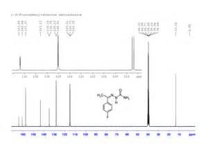 Dmso Proton Nmr Nmr Spectroscopy