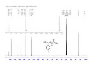 Proton Nmr Signals Nmr Spectroscopy