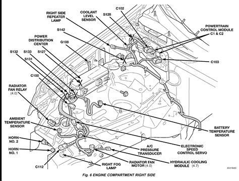 2001 wrangler blower wiring diagram wiring diagram manual