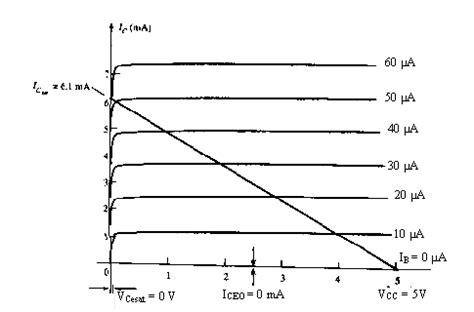 transistor bjt conmutacion transistor bjt en conmutacion 28 images transistores el transistor en conmutaci 243 n