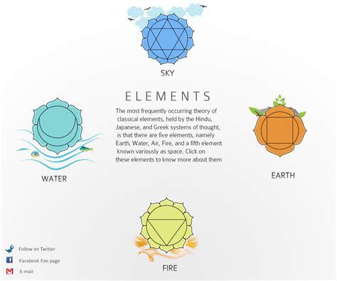 layout elements design applying mathematics to web design mactale