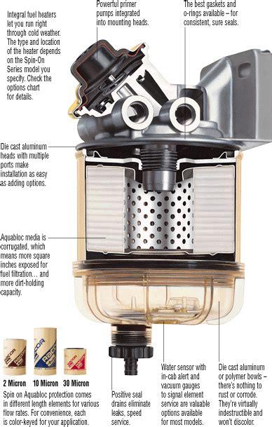 boat fuel water separator installation racor diesel spin on series filters water separators