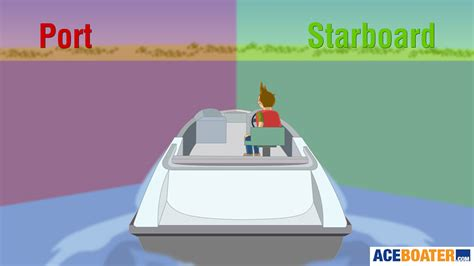 port side vs starboard starboard and port ace boater