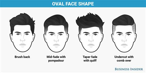 haircuts by head shape know which hairstyle suits you the best according to your