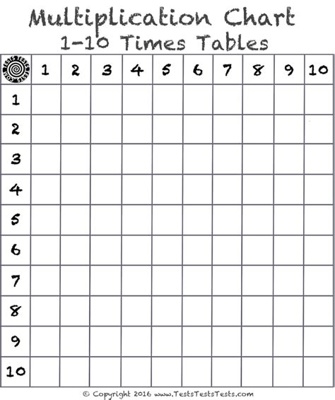 multiplication table tests index multiplication charts