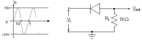 cut in voltage of silicon diode code a 20