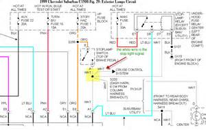 chevrolet trailer wiring harness diagram 1999 get free image about wiring diagram