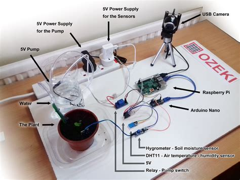 projects on arduino based automatic plant watering system pdf ozeki plant watering system with ozeki 10