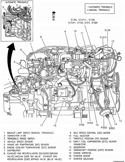 chevy tracker starter location get free image about wiring diagram