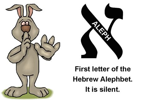 last hebrew letter the hebrew aleph at the beginning of creation and the bet 1351
