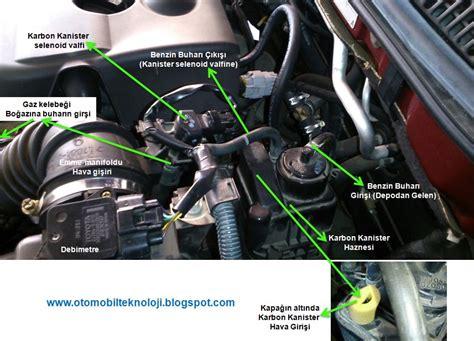 karbon kanister sistemi ve benzin deposu hava tahliye