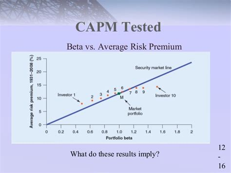 Capm Vs Mba by Chap012