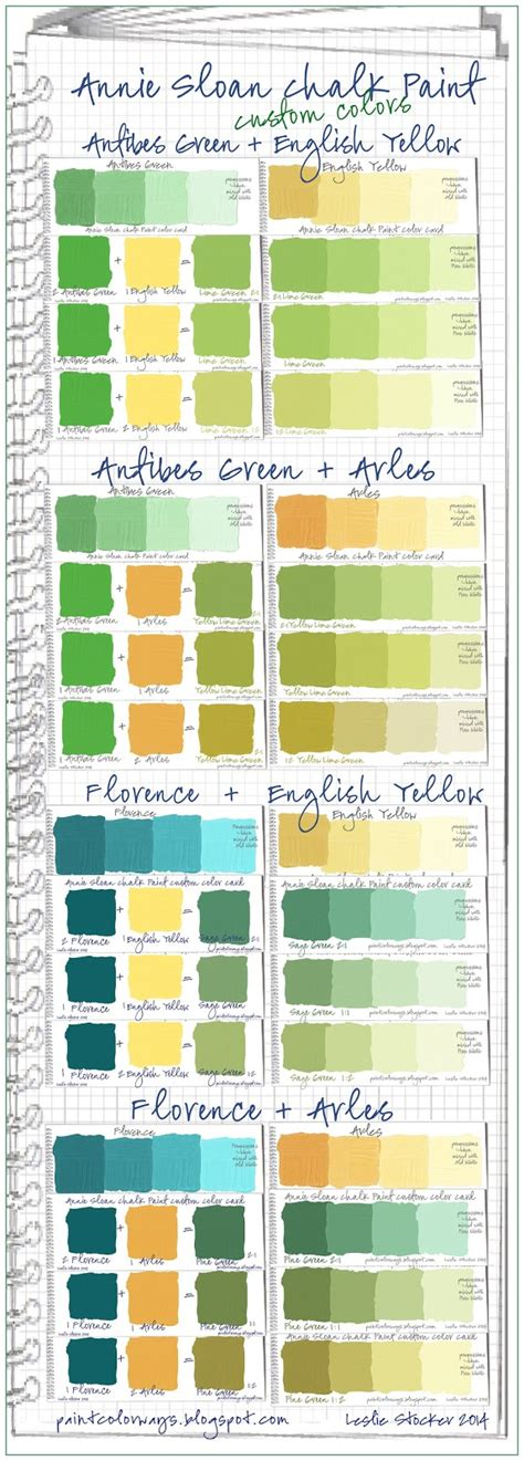 colorways sloan chalk paint green custom color swatches