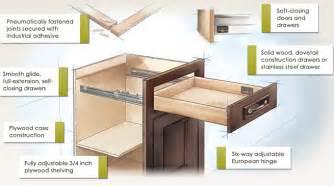 Kitchen Cabinet Drawer Construction Dewils Cabinets