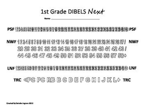 Parent Letter For Dibels Next 17 Best Images About Dibels On Parent