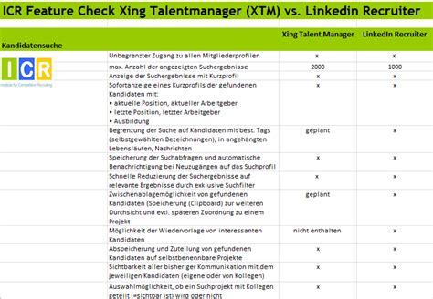 Kandidaten Anschreiben Xing Der Linkedin Recruiter Im Vergleich Zum Xing Talentmanager Icr Institute For Competitive