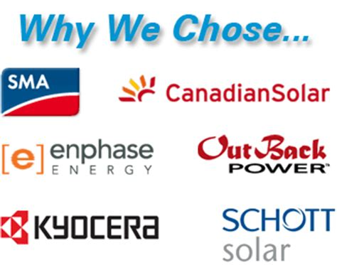 listed solar panel manufacturers in india solar pv panels cost in india yahoo domestic solar panel
