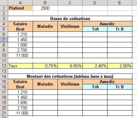 Modele Tableau Excel tableau excel template