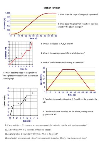 Graphing Speed Worksheet Answers by Speed And Acceleration Graphs By Eleanorvickers Teaching