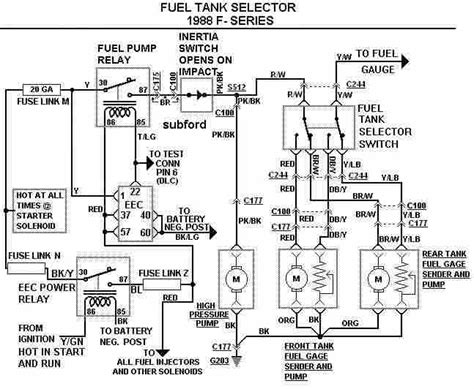 Fuel System Electrical Diagram Ford 1987 Ford F 150 Electronic Fuel Injection Wont Start
