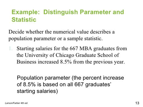 Average Starting Salaries For Mba Graduates by 1 1 An Overview Of Statistics