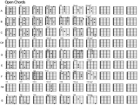 guitar chord chart guitar chord charts search engine at search