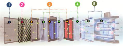 Obeng Set Telijia Te 673 Original lg klimaanlage wandger 228 t artcool energy inverter am18bp nsk am18bp ul2