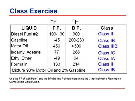 Iowa Mba Class Directory by Storage Of Flammable And Combustible Liquids Ppt