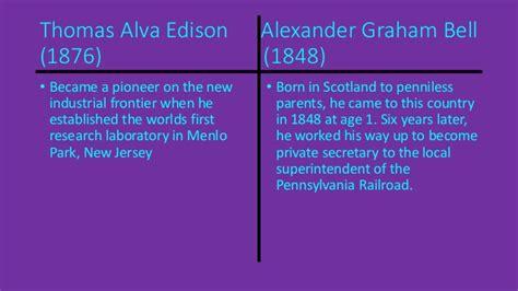 alexander graham bell biography timeline 1865 1895 timeline