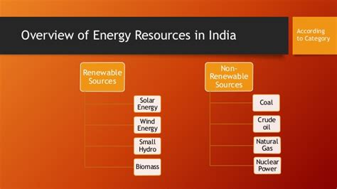 Mba In Renewable Energy Management In India by India S Energy Scenario In 2015 Nitish Sharma Renewable