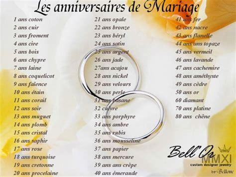 Calendrier Des Noces De Mariage Mariage Calendrier Anniversaire De Mariage