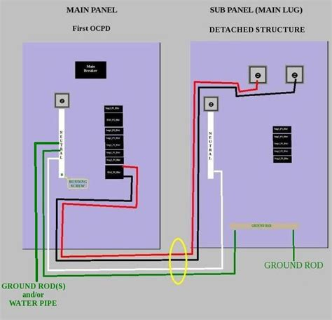 detached garage sub panel wiring diagram efcaviation