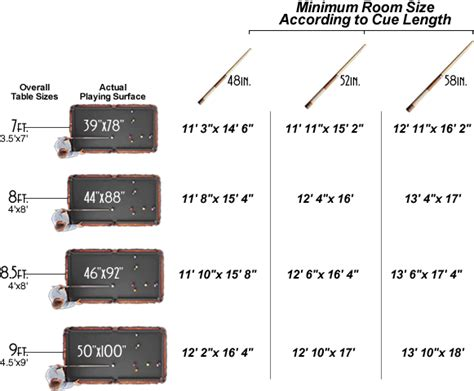 pool table sizes mr slates billiard company room size chart