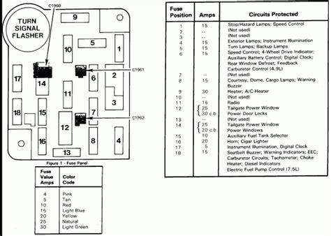 1986 ford f350 wiring diagram 1986 ford f350 wiring diagram wiring diagram and