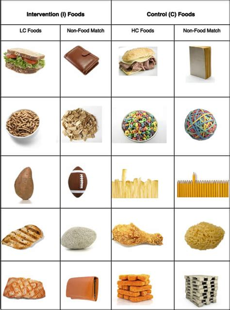 healthy fats high in calories food high in calories for weight gain food ideas