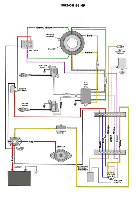 evinrude omc ignition switch wiring diagram wiring